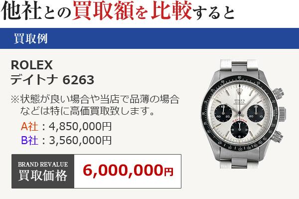 new products 988bd 7680c アンティークROLEX デイトナ 特別強化買取中 - 高額ブランド買取 ...