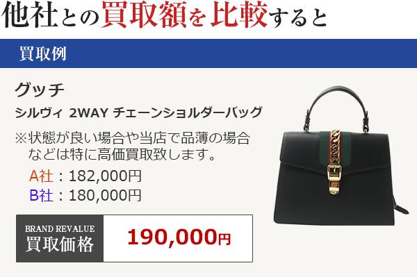 best website e0835 72971 グッチ バッグ - 高額ブランド買取 BRAND REVALUE