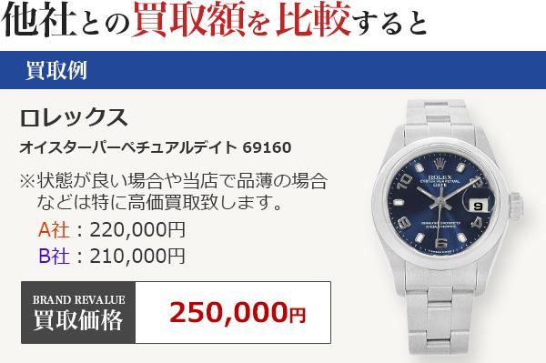 watch 9a671 4aced ロレックス-オイスター・パーペチュアル・デイト特別強化買取中 ...